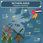 Netherlands infographics, statistical data, sights