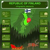 Finland infographics elements, landmarks, sights