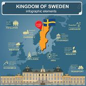 Sweden  infographics, statistical data, sights.