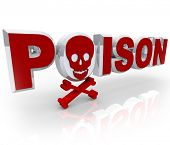 The word Poison in 3D red letters with a skull and crossbones in place of the first letter O, symbol