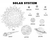 Solar System Set Of Cartoon Planets Coloring. Planets Of The Solar System Solar System With Names. poster
