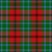 Caledonia Tartan Plaid. Scottish Pattern In Green, Black, Red And Blue Cage.. Scottish Checkered Bac poster
