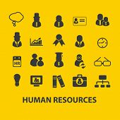 human resorces, management icons, signs, illustrations, silhouettes set, vector