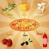Pizza ingredients poster