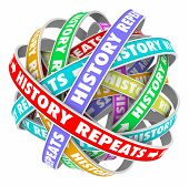 History Repeats words on colorful ribbons in a circle to illustrate repetitive actions in a cyclical