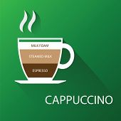 Type of cappuccino coffee. Vector illustration