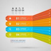 Electronics infographics