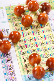 picture of periodic table elements  - Periodic table of chemical elements with wood molecule - JPG