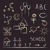 Chalkboard With Various Symbols