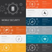 Mobile Security Infographic 10 Line Icons Banners.mobile Phishing, Spyware, Internet Security, Data  poster