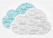Cloud Computing Words Concept
