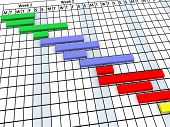 3D gráfico de Gantt Progress