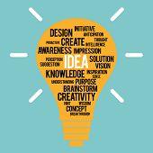 Idee-Konzept