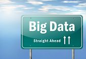 Highway Signpost Big Data