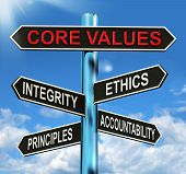 stock photo of accountability  - Core Values Signpost Meaning Integrity Ethics Principals And Accountability - JPG