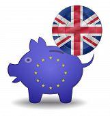 Piggy Bank And Euro European Uk