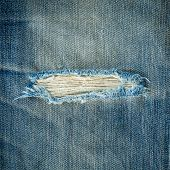 Close Up Jeans Torn Background And Texture