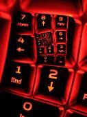 Numpad Ona Illuminated Keyboard