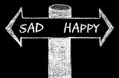 stock photo of opposites  - Opposite arrows with Sad versus Happy. Hand drawing with chalk on blackboard. Choice conceptual image - JPG