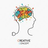 Creative Thinking Concept Outline Style Illustration With Human Head As Power Wire And Colorful Art  poster