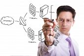 stock photo of mainframe  - businessman drawing a security plan for a firewall system  - JPG