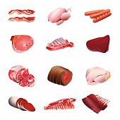 Calorie Table Meat And Poultry