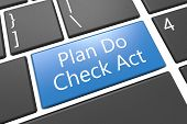 image of plan-do-check-act  - Plan Do Check Act  - JPG