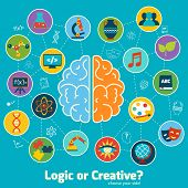 picture of genetic engineering  - Brain left logic and right creative hemispheres concept with science icons set vector illustration - JPG