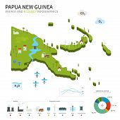 stock photo of papua new guinea  - Energy industry and ecology of Papua New Guinea vector map with power stations infographic - JPG