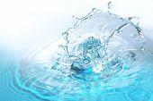Water splash, close-up