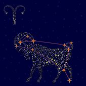 Zodiac Sign Aries Over Starry Sky
