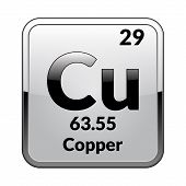 Copper Symbol.chemical Element Of The Periodic Table On A Glossy White Background In A Silver Frame. poster