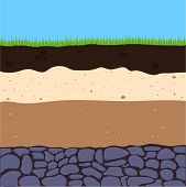Soil Profile And Soil Horizons, Piece Of Land With Green Grass, Groundwater And Artesian Aquifer, Wa poster