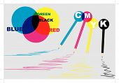 Primary Colours. Vector Illustration Of Cmyk