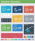 Flat weather app UI elements
