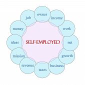 Self-employed Circular Word Concept