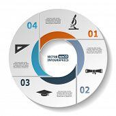 image of e-business  - Modern circle infographics for e - JPG