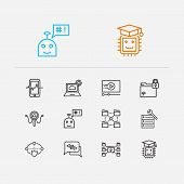 Tech Icons Set. Cyber Security And Tech Icons With Ai Robot, Machine Learning And Mobile Traffic. Se poster
