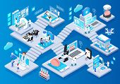 Telemedicine Glow Isometric Infographic Elements Composition With Smart Portable Devices Remote Moni poster