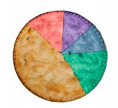 Homemade Apple Pie Marked Up As Pie Chart