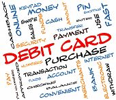 Debit Card Word Cloud Concept Colorful Scribbles