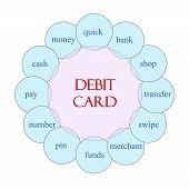 Debit Card Circular Word Concept