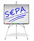 SEPA - Single Euro Payments Area - on whiteboard