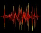 sound wave graph