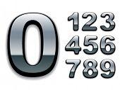 números del cromo del vector