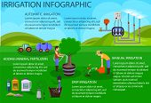 Sprinkler System. Center Pivot Irrigation Concept. Agriculture Field. Drip Irrigation Of Sprout Usin poster
