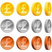 Dollar Pound Coins