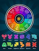 Colorful Zodiac Symbols