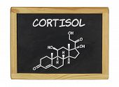 chemical formula of cortisol on a blackboard