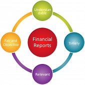 Financial report business diagram management strategy chart illustration